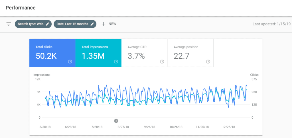 Google-search-console-example