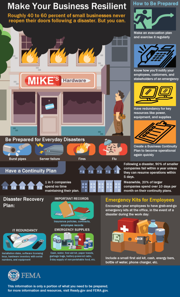 FEMA-disaster-recovery-infographic