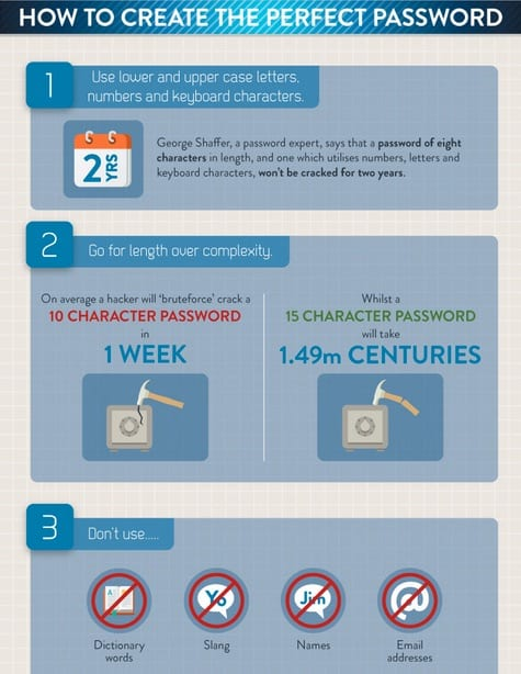 How to Create a Super Strong Password Infographic