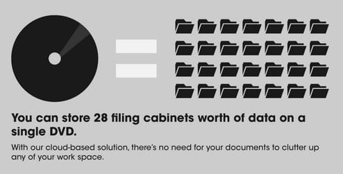 How to make your office paperless_ with dvd  Infographic