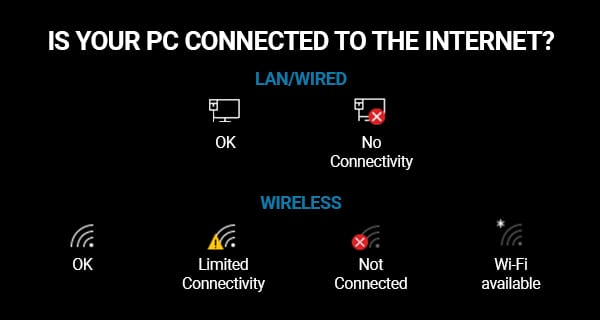 Windows internet connection icon troubleshooting
