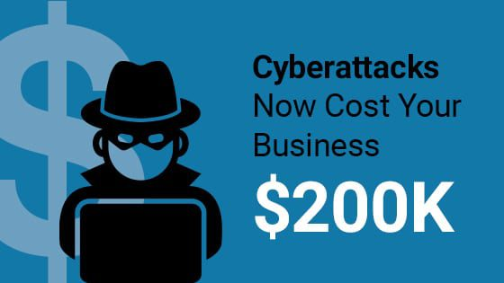 Cyberattacks Cost Businesses $200,000 Per Incident
